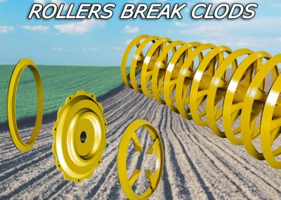 Rollers and Ring Break Clods